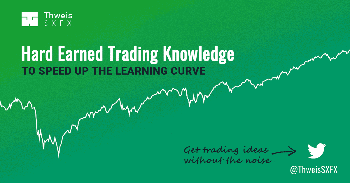 Thweis-learn our holistic stock trading approach and prosper in the stock market
